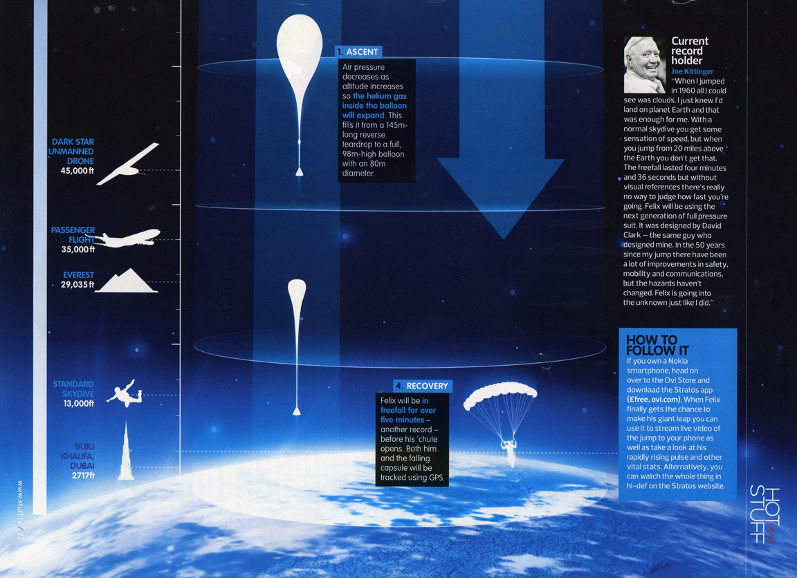 Stuff.tv Article on Red bull Stratos pg.2